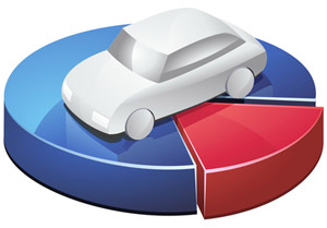 Statistics are key to understand evolution of the car sector.